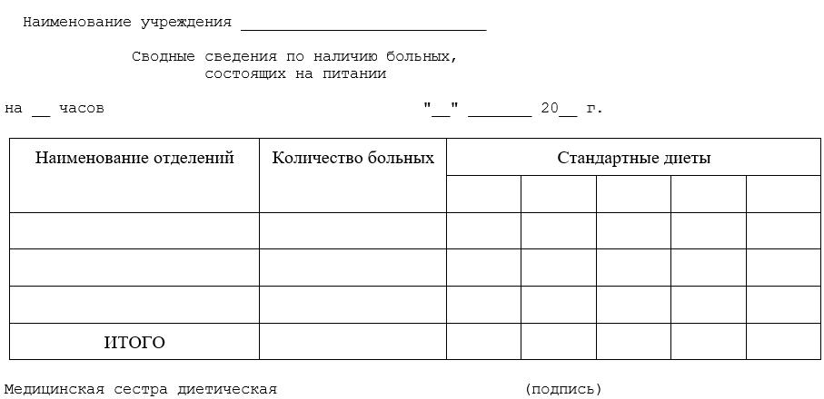 форма N 22-МЗ сводные сведения по наличию больных, состоящих на питании