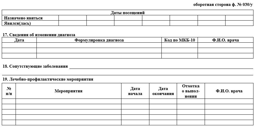 Контрольная карта диспансерного наблюдения