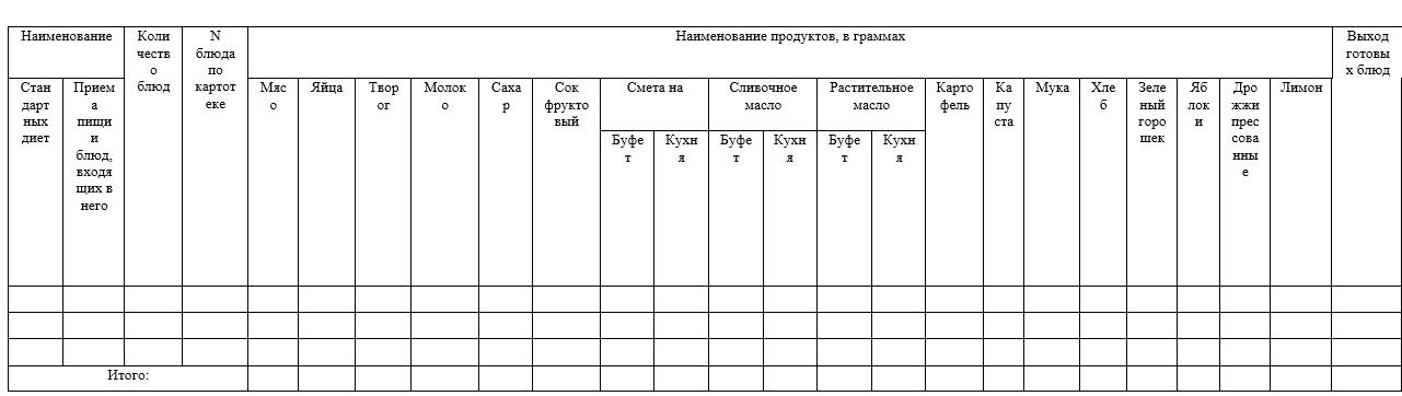форма N 44-МЗ