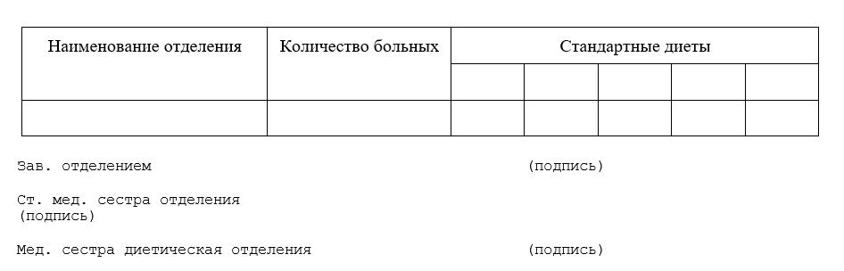 Порционник на питание больных (форма N 1-84)