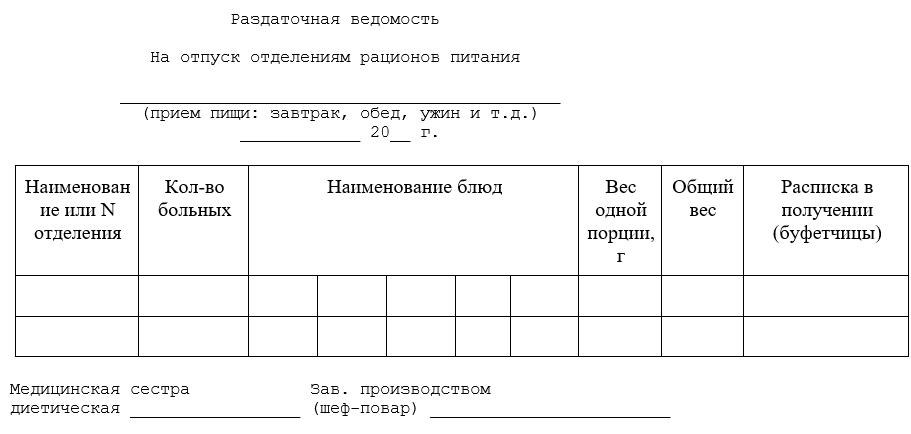 Раздаточная ведомость (форма N 23-МЗ)