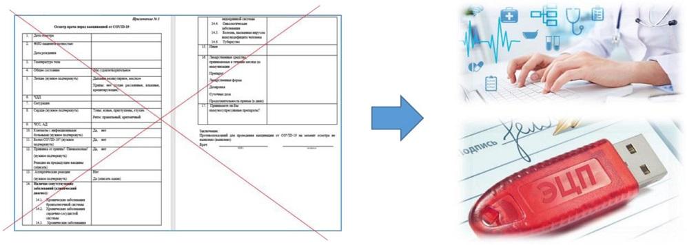 Примеры решений по оптимизации