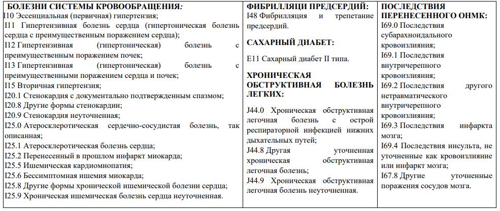 Пояснения по формированию группы I на основе кодов по МКБ-10